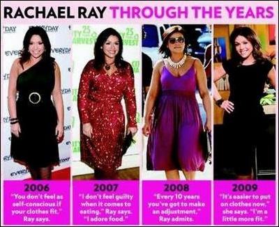 Rachael Ray Gewichtsverlust vor und nach