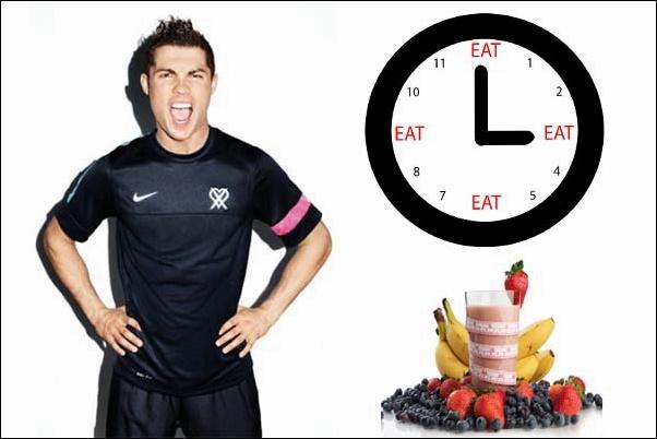 Cristiano Ronaldo Workout Routine Diätplan